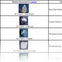 Printable chakra stones chart
