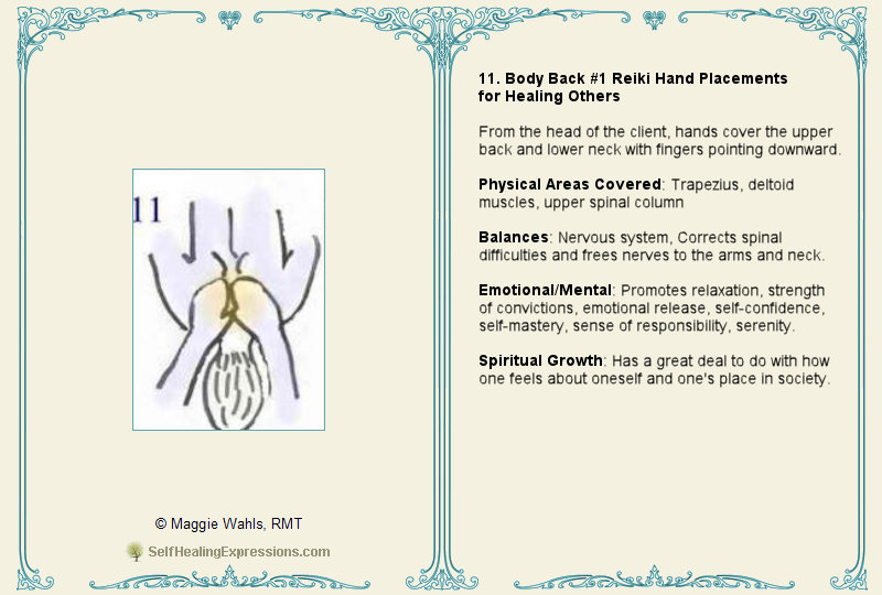 Reiki Hand Placements for Healing Another Person Flash Cards