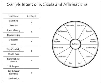 Intention, Goal, and Affirmations