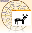 Interactive Totem animal chart